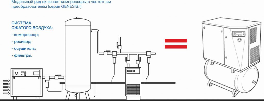 Схема подключения ресивера для компрессора